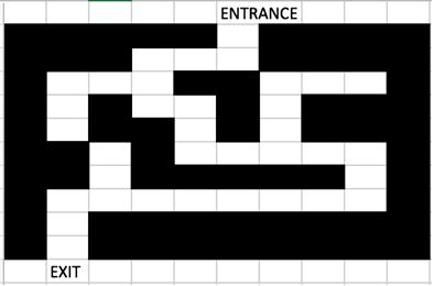 Example maze