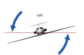 Airplane roll angle