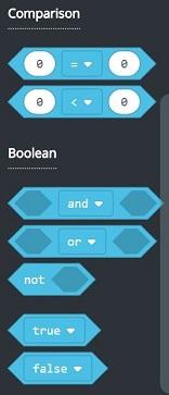 Logic blocks in the toolbox