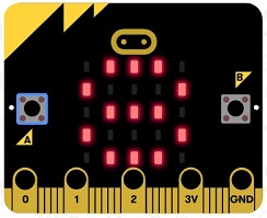 micro:bit display side view