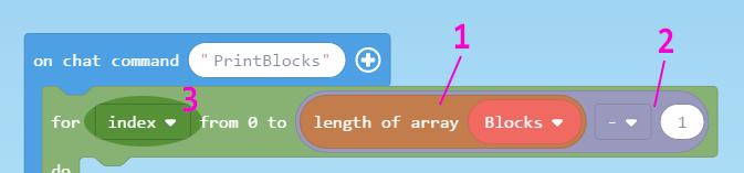Explaining this Loop