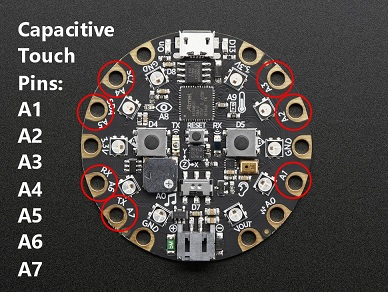 Capacitive touch pins A1-A7 on the Circuit Playground Express