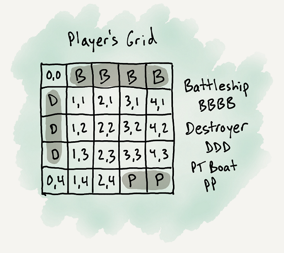 Player Grid Example