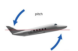 Airplane pitch angle