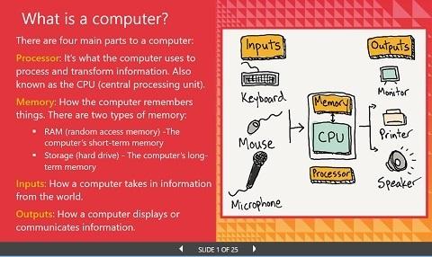 Example classroom presentation slide
