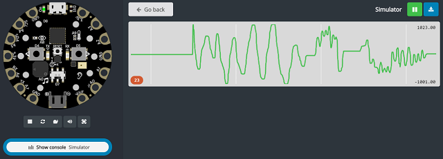 Console view with graph