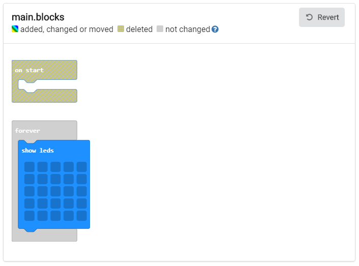 A visual representation of changes in blocks