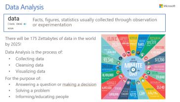 Unit 6 - Data Analysis