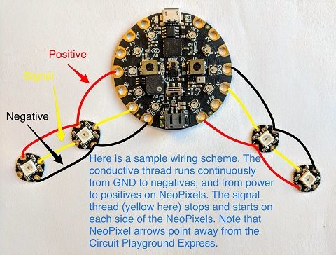 You will need to connect Ground, Power, and Signal pins from the Circuit Playground Express to the Flora NeoPixels