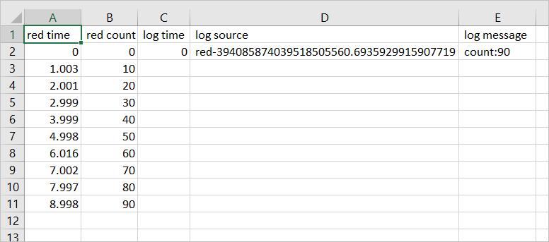 See data in spreadsheet