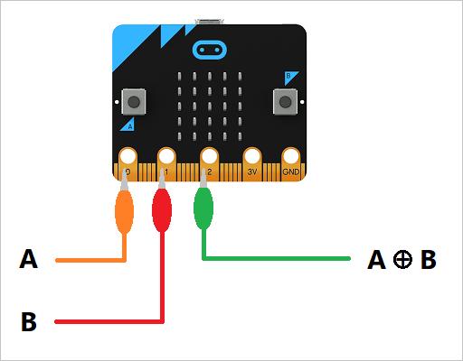 XOR gate wiring diagram