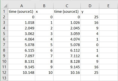 CSV data in spreadsheet