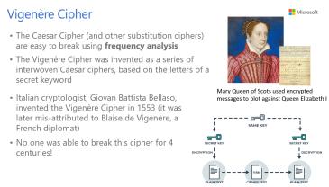 Unit 4 - Vigenère Cipher