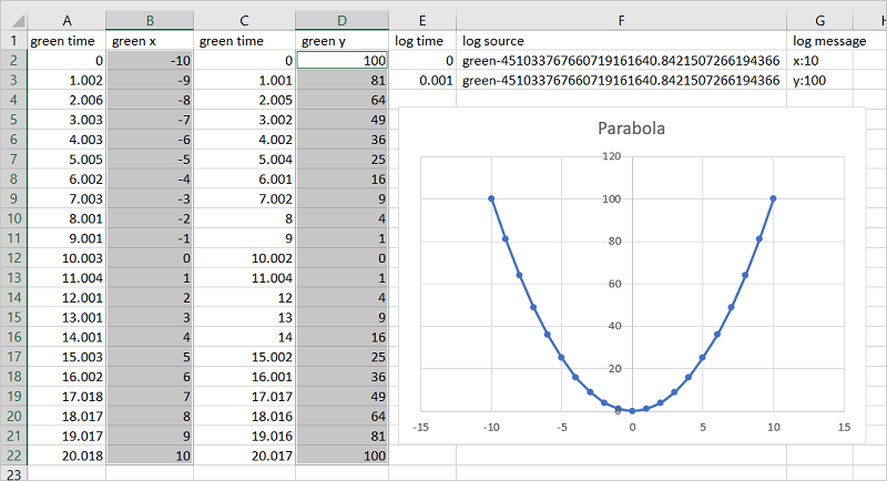 Multiple data values in spreadsheet