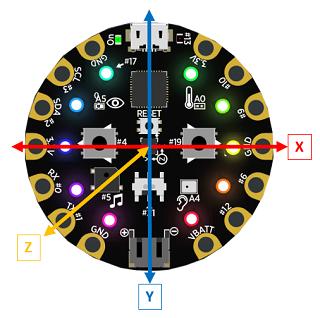 Circuit Playground Accelerometer