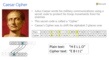 Unit 4 - Caesar Cipher