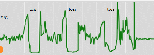 Toss sensor data