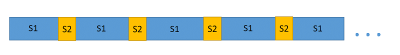 Execution sequence diagram: S1 and S2