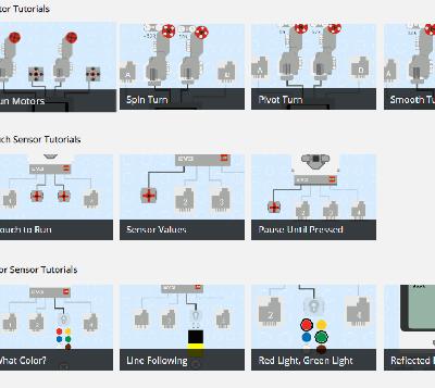 A screenshot of tutorial cards